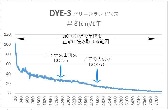 dye-3excel-1.jpg