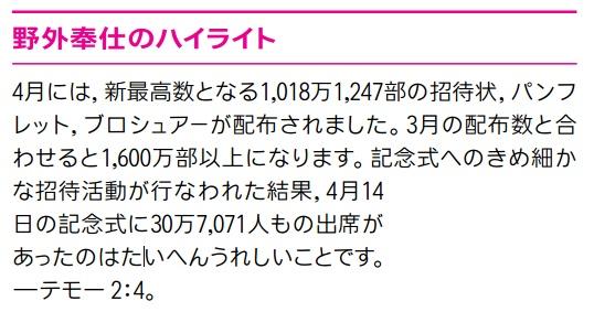 王国宣教2014年10月号 記念式出席者数  日本では1995年以降、記念式の出席者の人数が年々